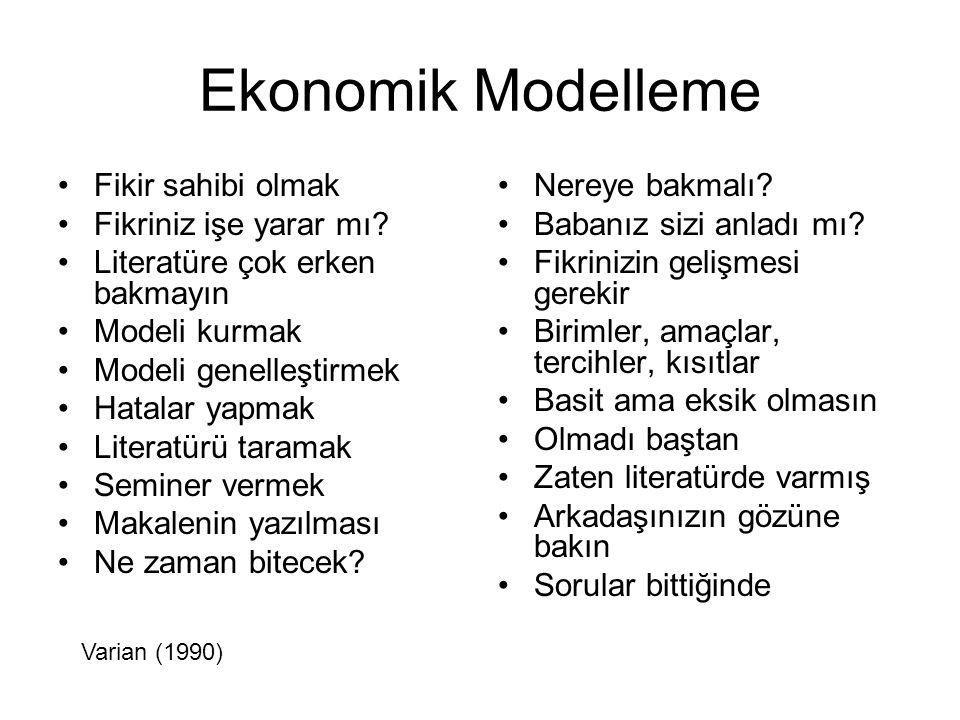 Ekonomik Modelleme Fikir sahibi olmak Fikriniz işe yarar mı? Literatüre çok erken bakmayın Modeli kurmak Modeli genelleştirmek Hatalar yapmak Literatü