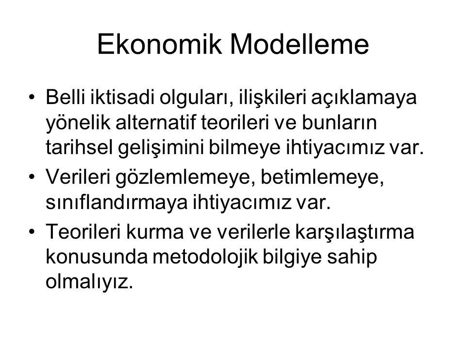 Ekonomik Modelleme Belli iktisadi olguları, ilişkileri açıklamaya yönelik alternatif teorileri ve bunların tarihsel gelişimini bilmeye ihtiyacımız var