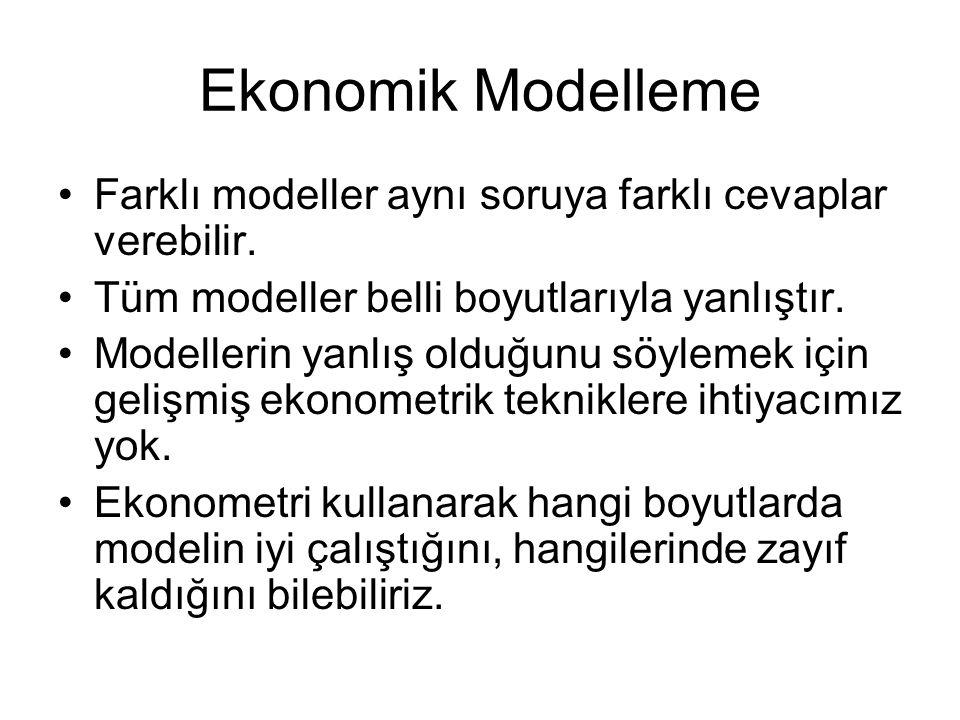 Ekonomik Modelleme Farklı modeller aynı soruya farklı cevaplar verebilir. Tüm modeller belli boyutlarıyla yanlıştır. Modellerin yanlış olduğunu söylem