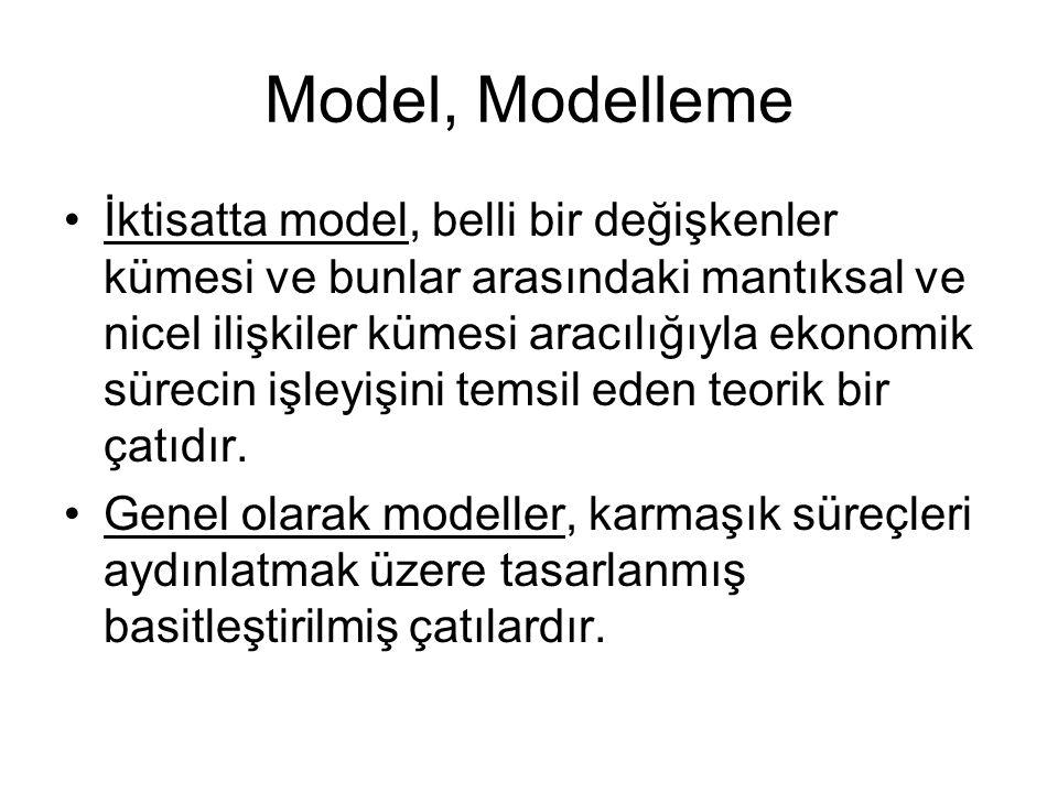 Model, Modelleme İktisatta model, belli bir değişkenler kümesi ve bunlar arasındaki mantıksal ve nicel ilişkiler kümesi aracılığıyla ekonomik sürecin