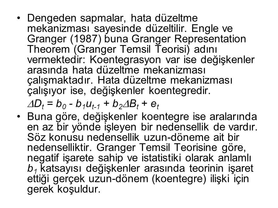 Dengeden sapmalar, hata düzeltme mekanizması sayesinde düzeltilir. Engle ve Granger (1987) buna Granger Representation Theorem (Granger Temsil Teorisi