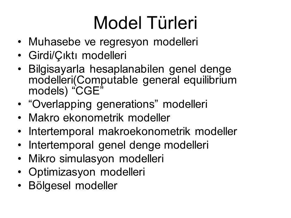 Model Türleri Muhasebe ve regresyon modelleri Girdi/Çıktı modelleri Bilgisayarla hesaplanabilen genel denge modelleri(Computable general equilibrium m