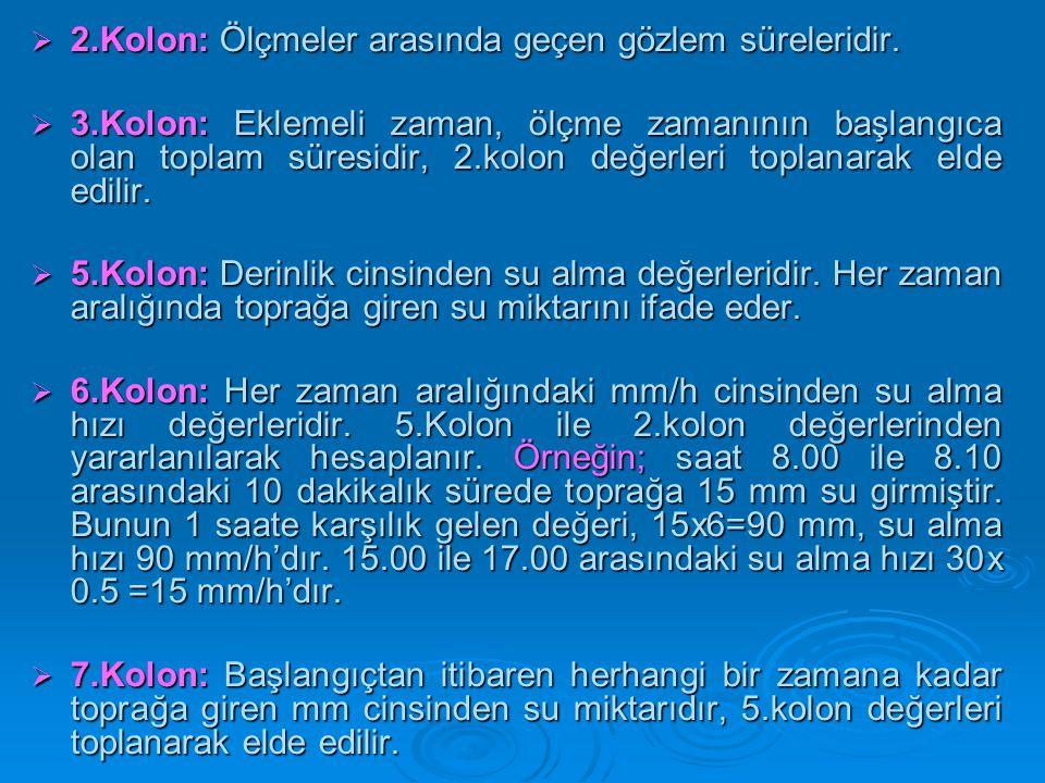  2.Kolon: Ölçmeler arasında geçen gözlem süreleridir.  3.Kolon: Eklemeli zaman, ölçme zamanının başlangıca olan toplam süresidir, 2.kolon değerleri