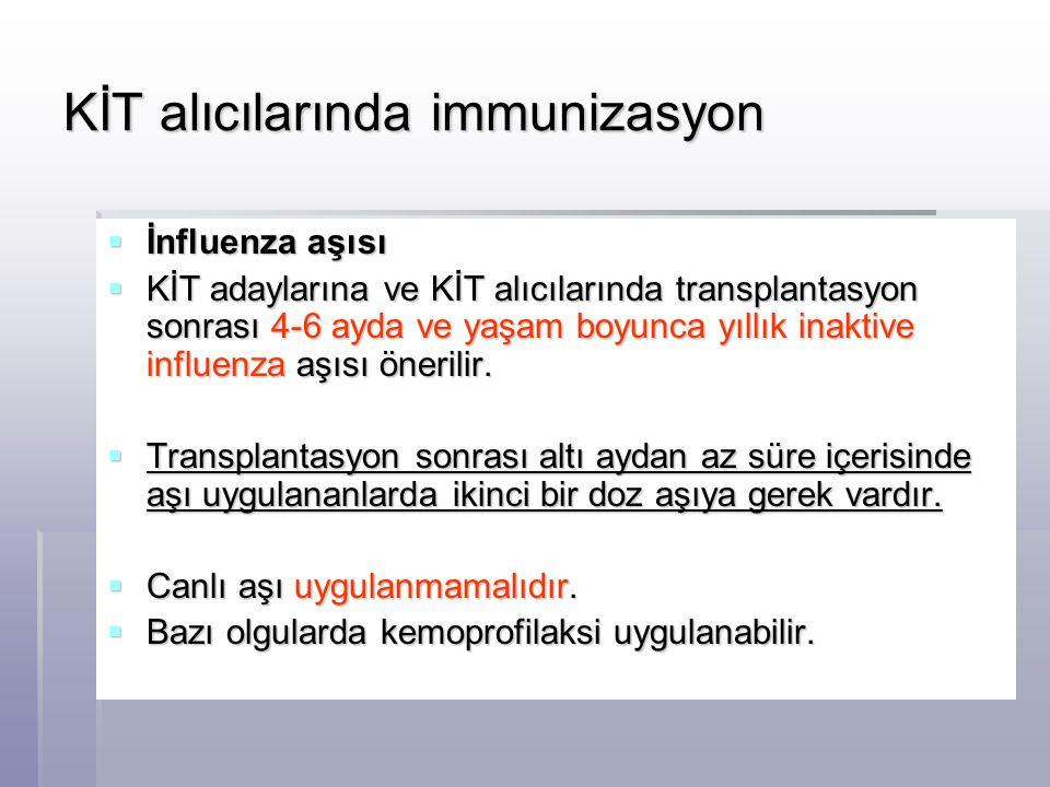KİT alıcılarında immunizasyon  İnfluenza aşısı  KİT adaylarına ve KİT alıcılarında transplantasyon sonrası 4-6 ayda ve yaşam boyunca yıllık inaktive
