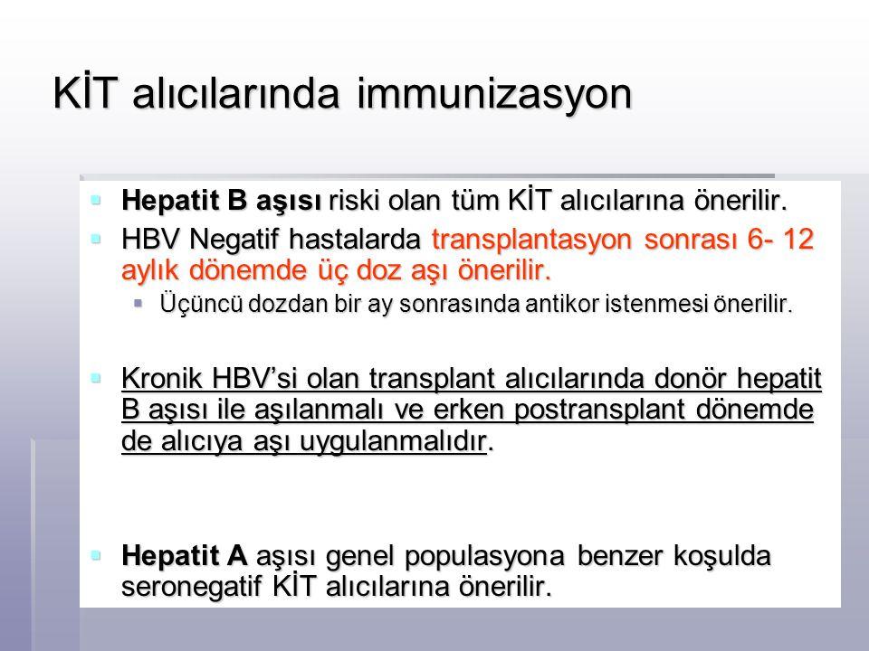 KİT alıcılarında immunizasyon  Hepatit B aşısı riski olan tüm KİT alıcılarına önerilir.  HBV Negatif hastalarda transplantasyon sonrası 6- 12 aylık