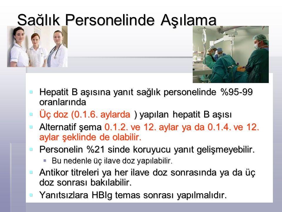 Sağlık Personelinde Aşılama  Hepatit B aşısına yanıt sağlık personelinde %95-99 oranlarında  Üç doz (0.1.6. aylarda ) yapılan hepatit B aşısı  Alte