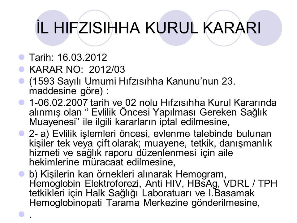 İL HIFZISIHHA KURUL KARARI Tarih: 16.03.2012 KARAR NO: 2012/03 (1593 Sayılı Umumi Hıfzısıhha Kanunu'nun 23. maddesine göre) : 1-06.02.2007 tarih ve 02