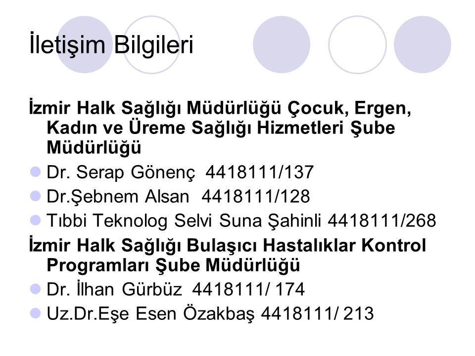 İletişim Bilgileri İzmir Halk Sağlığı Müdürlüğü Çocuk, Ergen, Kadın ve Üreme Sağlığı Hizmetleri Şube Müdürlüğü Dr. Serap Gönenç 4418111/137 Dr.Şebnem