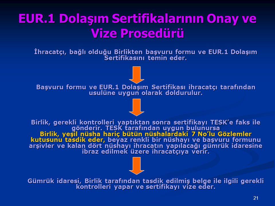 21 EUR.1 Dolaşım Sertifikalarının Onay ve Vize Prosedürü İhracatçı, bağlı olduğu Birlikten başvuru formu ve EUR.1 Dolaşım Sertifikasını temin eder. Ba