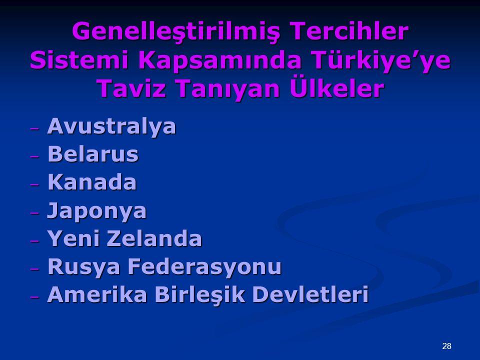 28 Genelleştirilmiş Tercihler Sistemi Kapsamında Türkiye'ye Taviz Tanıyan Ülkeler − Avustralya − Belarus − Kanada − Japonya − Yeni Zelanda − Rusya Fed