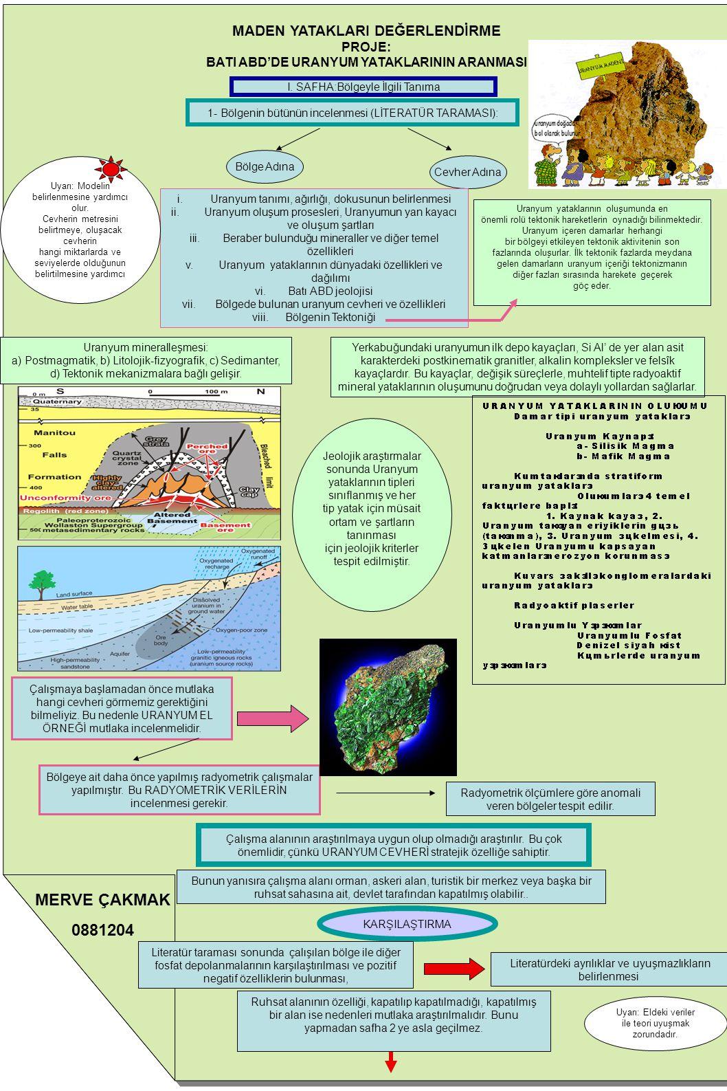MADEN YATAKLARI DEĞERLENDİRME PROJE: BATI ABD'DE URANYUM YATAKLARININ ARANMASI I.