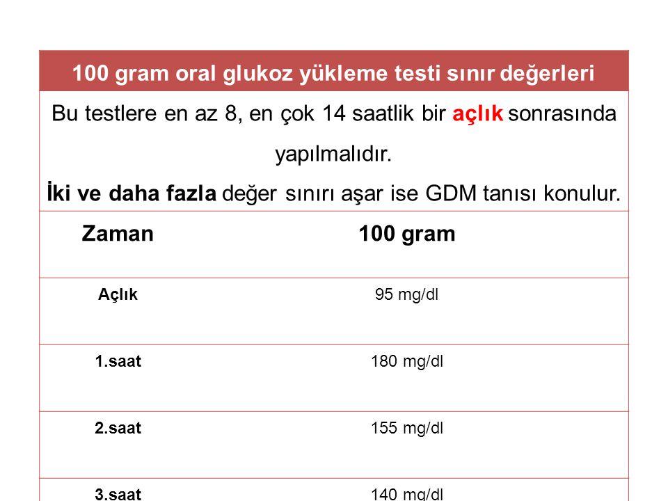 100 gram oral glukoz yükleme testi sınır değerleri Bu testlere en az 8, en çok 14 saatlik bir açlık sonrasında yapılmalıdır. İki ve daha fazla değer s