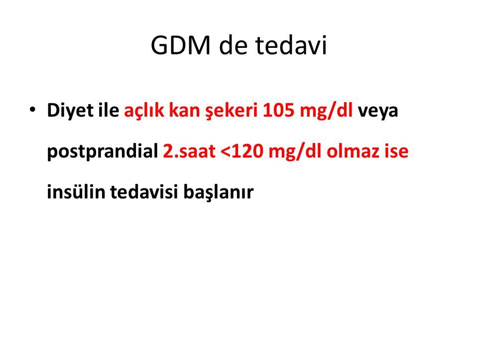 GDM de tedavi Diyet ile açlık kan şekeri 105 mg/dl veya postprandial 2.saat <120 mg/dl olmaz ise insülin tedavisi başlanır