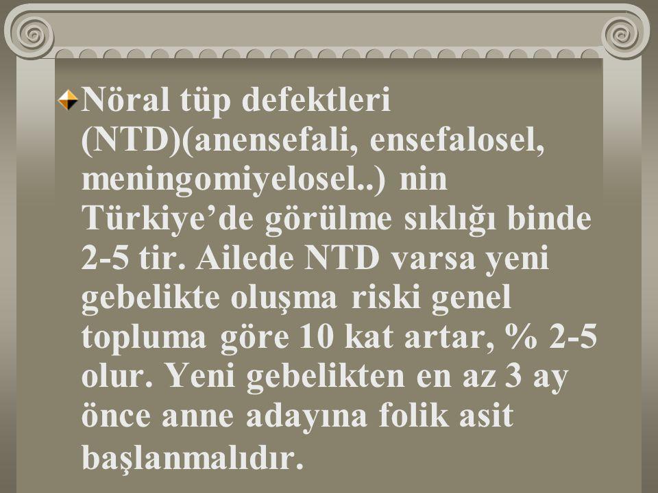 Nöral tüp defektleri (NTD)(anensefali, ensefalosel, meningomiyelosel..) nin Türkiye'de görülme sıklığı binde 2-5 tir. Ailede NTD varsa yeni gebelikte