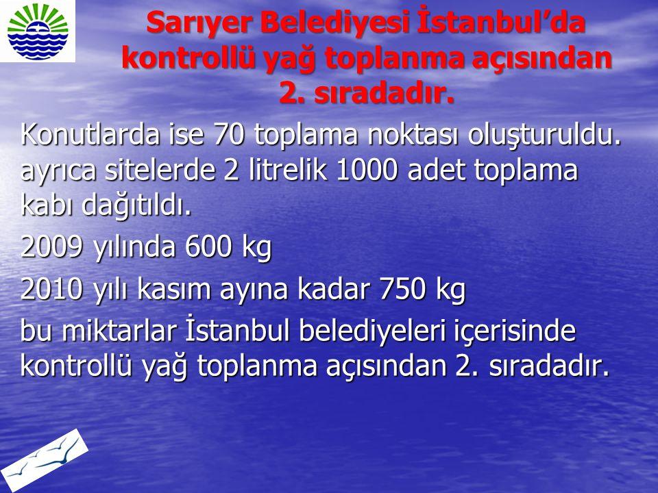 Sarıyer Belediyesi İstanbul'da kontrollü yağ toplanma açısından 2. sıradadır. Konutlarda ise 70 toplama noktası oluşturuldu. ayrıca sitelerde 2 litrel