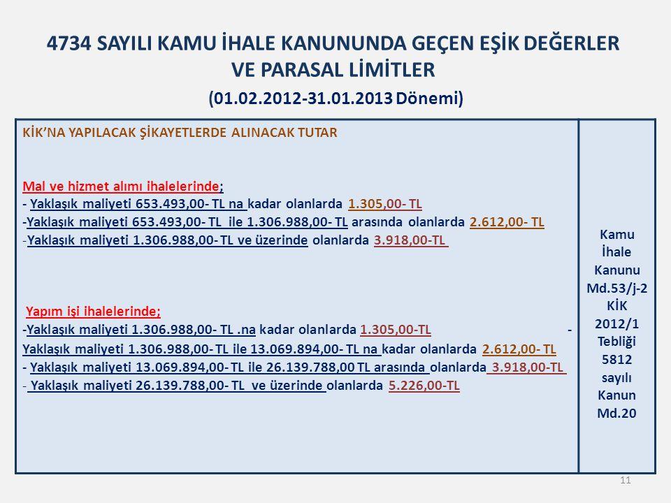 KİK'NA YAPILACAK ŞİKAYETLERDE ALINACAK TUTAR Mal ve hizmet alımı ihalelerinde; - Yaklaşık maliyeti 653.493,00- TL na kadar olanlarda 1.305,00- TL -Yak