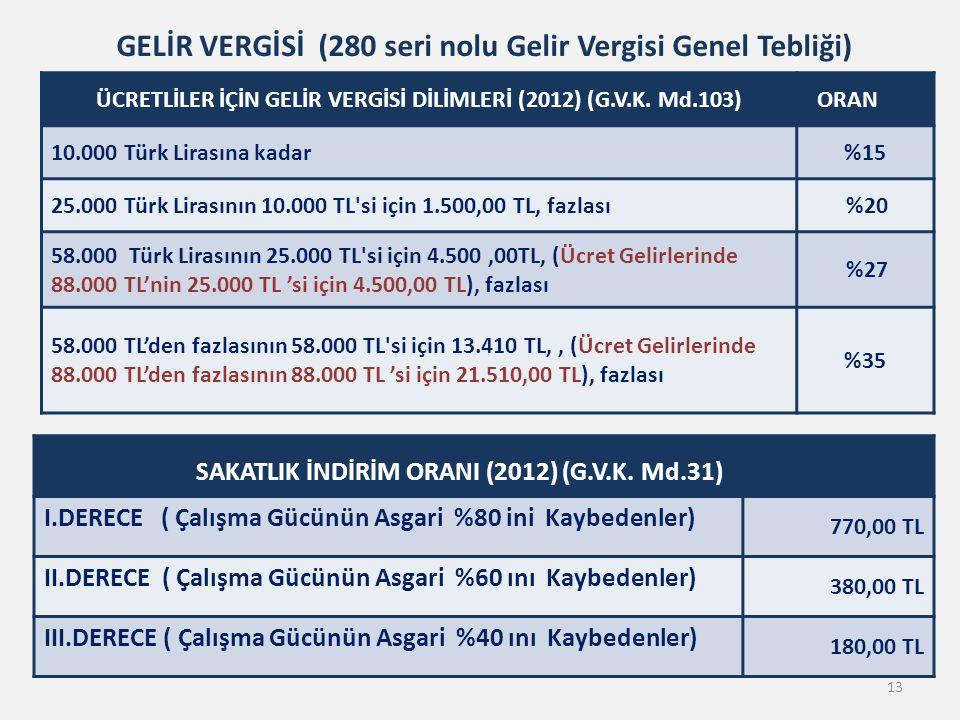 GELİR VERGİSİ (280 seri nolu Gelir Vergisi Genel Tebliği) ÜCRETLİLER İÇİN GELİR VERGİSİ DİLİMLERİ (2012) (G.V.K. Md.103) ORAN 10.000 Türk Lirasına kad