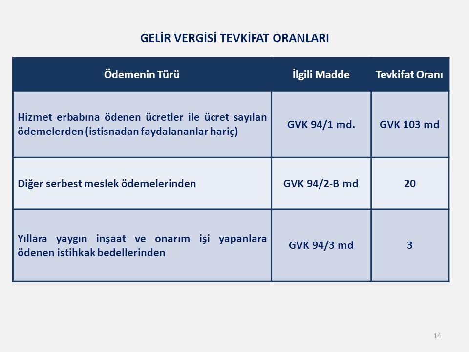Ödemenin Türüİlgili MaddeTevkifat Oranı Hizmet erbabına ödenen ücretler ile ücret sayılan ödemelerden (istisnadan faydalananlar hariç) GVK 94/1 md.GVK