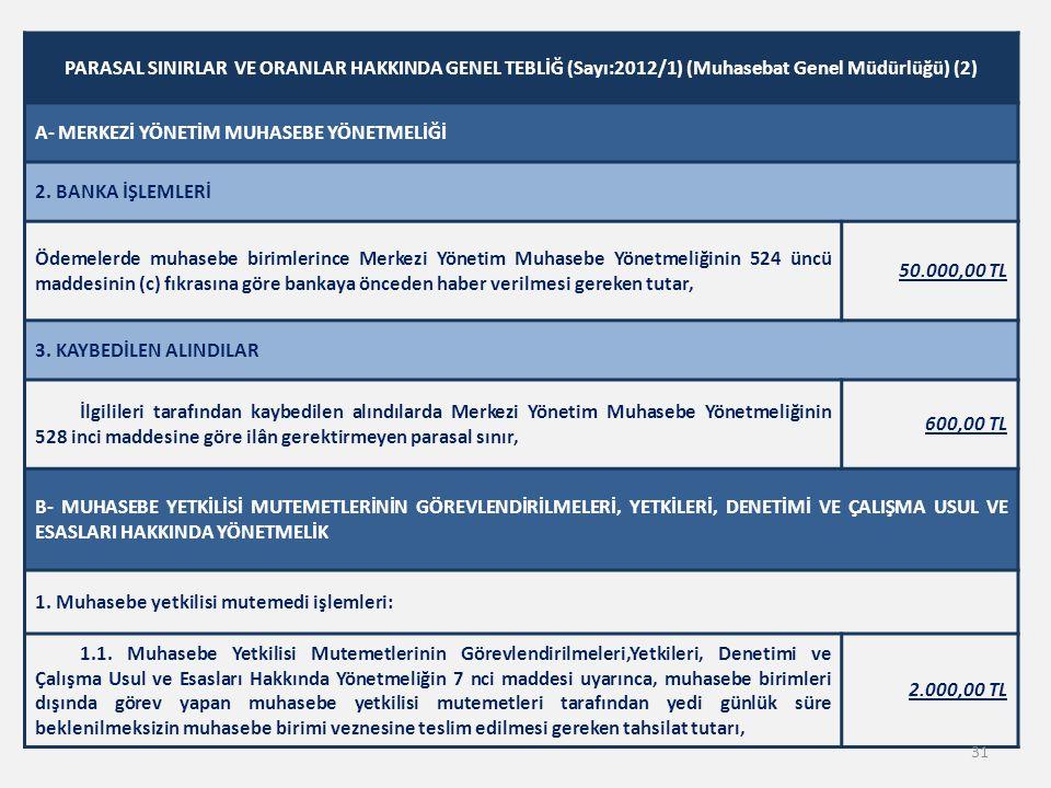 PARASAL SINIRLAR VE ORANLAR HAKKINDA GENEL TEBLİĞ (Sayı:2012/1) (Muhasebat Genel Müdürlüğü) (2) A- MERKEZİ YÖNETİM MUHASEBE YÖNETMELİĞİ 2. BANKA İŞLEM