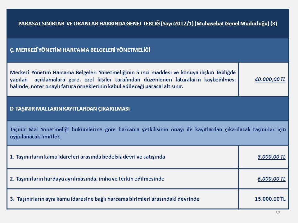 PARASAL SINIRLAR VE ORANLAR HAKKINDA GENEL TEBLİĞ (Sayı:2012/1) (Muhasebat Genel Müdürlüğü) (3) Ç. MERKEZÎ YÖNETİM HARCAMA BELGELERİ YÖNETMELİĞİ Merke