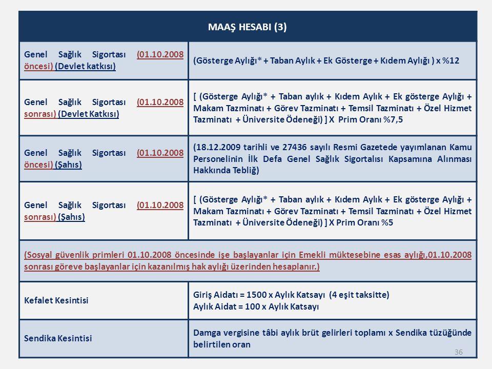 MAAŞ HESABI (3) Genel Sağlık Sigortası (01.10.2008 öncesi) (Devlet katkısı) (Gösterge Aylığı* + Taban Aylık + Ek Gösterge + Kıdem Aylığı ) x %12 Genel