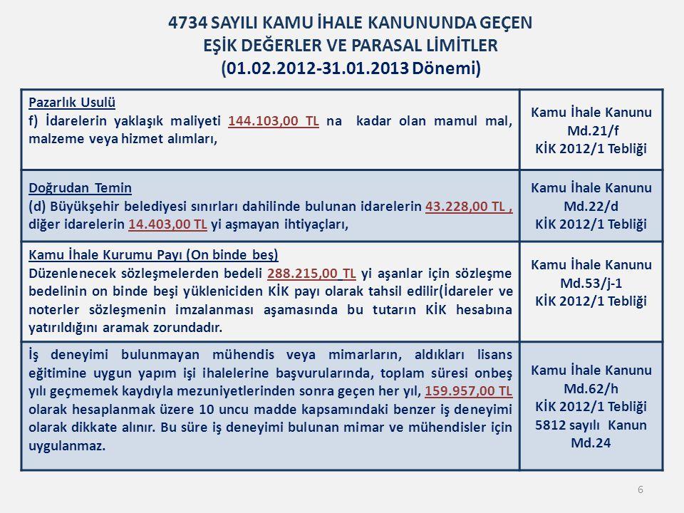 Pazarlık Usulü f) İdarelerin yaklaşık maliyeti 144.103,00 TL na kadar olan mamul mal, malzeme veya hizmet alımları, Kamu İhale Kanunu Md.21/f KİK 2012