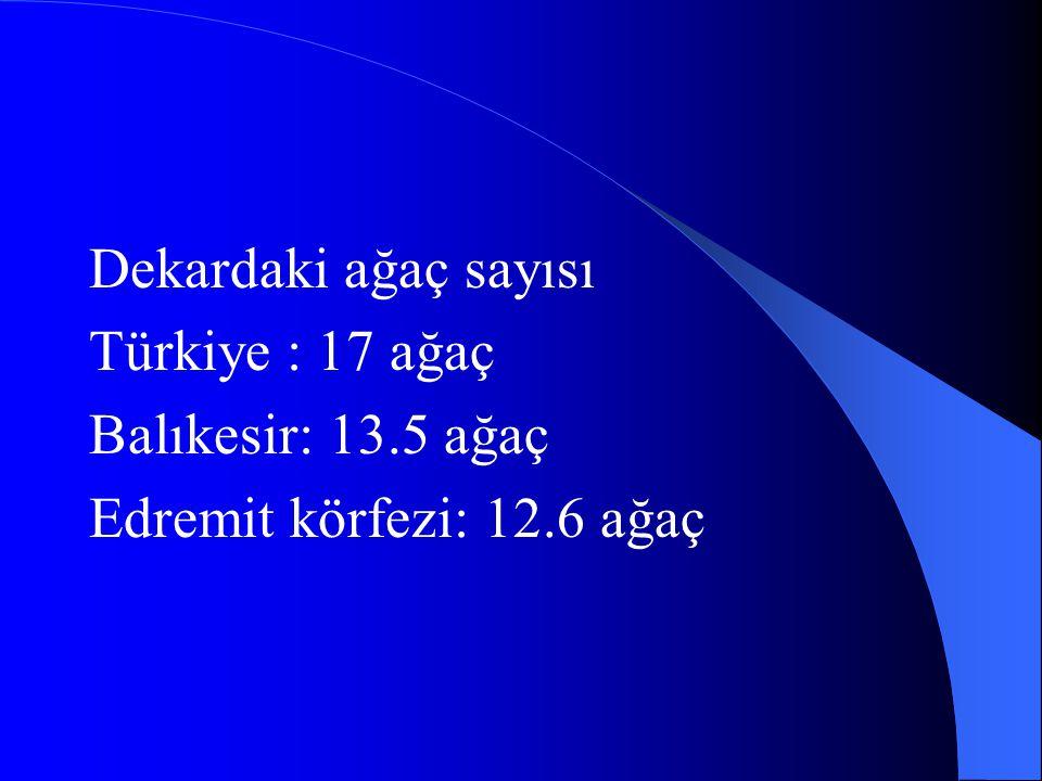Dekardaki ağaç sayısı Türkiye : 17 ağaç Balıkesir: 13.5 ağaç Edremit körfezi: 12.6 ağaç