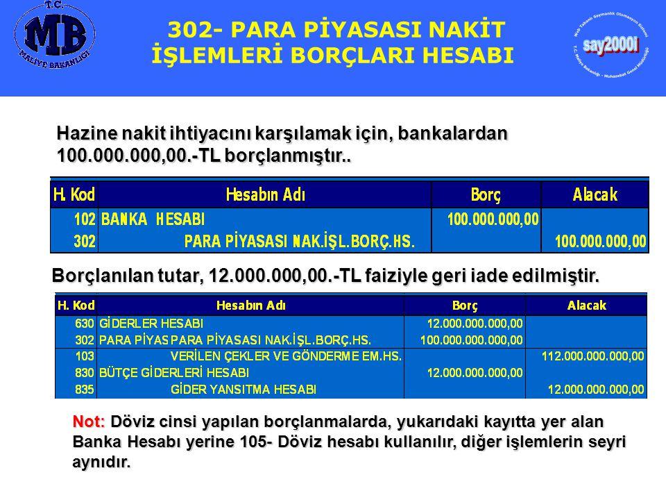 Ödeneği temin edilen, hesapta kayıtlı borcun ödenmesi 323- BÜTÇELEŞTİRİLMİŞ BORÇLAR HESABI