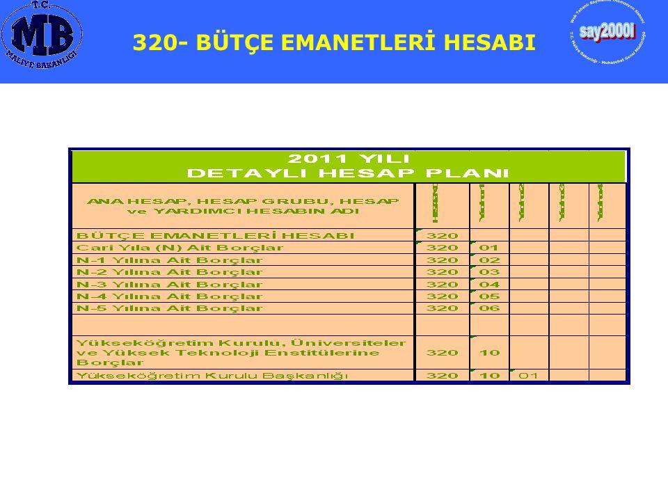 Hesaba yersiz kaydedilen hizmet alım gideri tutarları Hesaba yersiz kaydedilen mal ve malzeme alım gideri tutarları 323- BÜTÇELEŞTİRİLMİŞ BORÇLAR HESABI