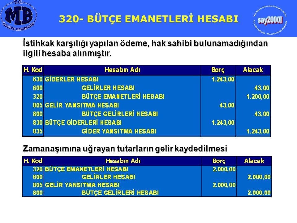 323- BÜTÇELEŞTİRİLMİŞ BORÇLAR HESABI Yenimahalle Muhasebe Biriminin tedavi ödemesi aşağıdaki gibidir.