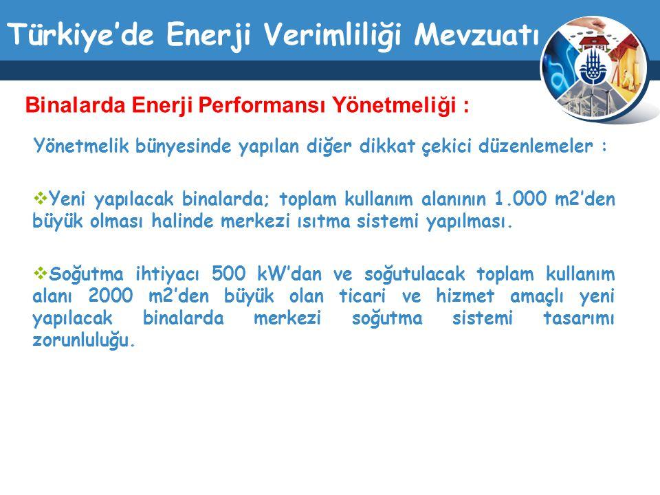 Türkiye'de Enerji Verimliliği Mevzuatı Yönetmelik bünyesinde yapılan diğer dikkat çekici düzenlemeler :  Yeni yapılacak binalarda; toplam kullanım al