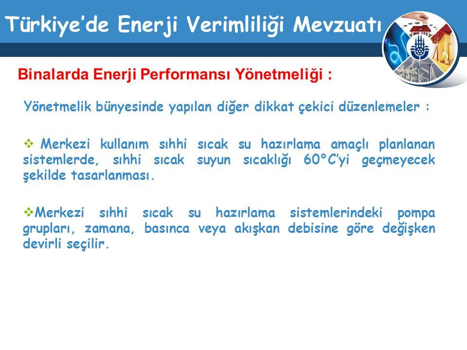 Türkiye'de Enerji Verimliliği Mevzuatı Yönetmelik bünyesinde yapılan diğer dikkat çekici düzenlemeler :  Merkezi kullanım sıhhi sıcak su hazırlama am