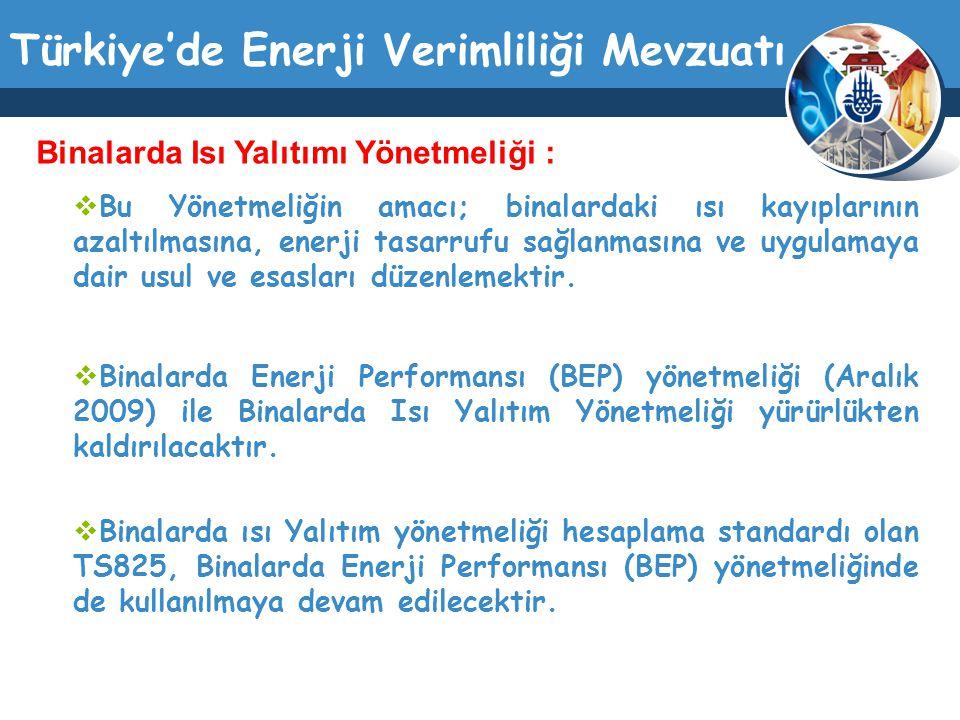 Türkiye'de Enerji Verimliliği Mevzuatı  Bu Yönetmeliğin amacı; binalardaki ısı kayıplarının azaltılmasına, enerji tasarrufu sağlanmasına ve uygulamay