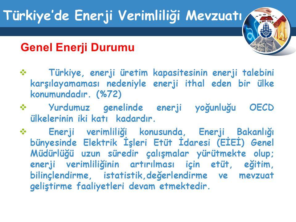 Türkiye'de Enerji Verimliliği Mevzuatı  Dünyadaki birincil enerji kaynak rezervlerinin sınırlı olması nedeniyle, tüketime arz edilen enerjinin verimli ve etkin kullanılması ve genel enerji tüketiminin, üretimi ve yaşam konforunu etkilemeden en aza indirilmesi büyük önem taşımaktadır.