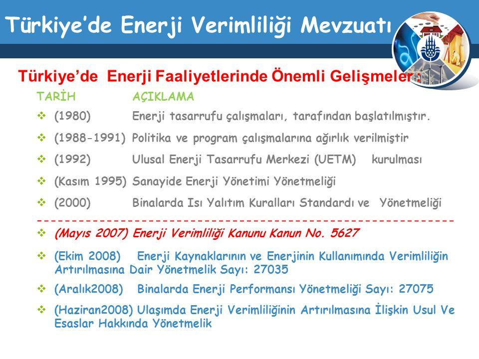 Türkiye'de Enerji Verimliliği Mevzuatı  Enerjinin etkin kullanılması, israfın önlenmesi, enerji maliyetlerinin ekonomi üzerindeki yükünün hafifletilmesi ve çevrenin korunması için enerji kaynaklarının ve enerjinin kullanımında verimliliğin artırılması amacı ile 5627 Sayılı Enerji Verimliliği Kanunu 02 Mayıs 2007 tarihli Resmi Gazete'de yayımlanarak yürürlüğe girmiştir.