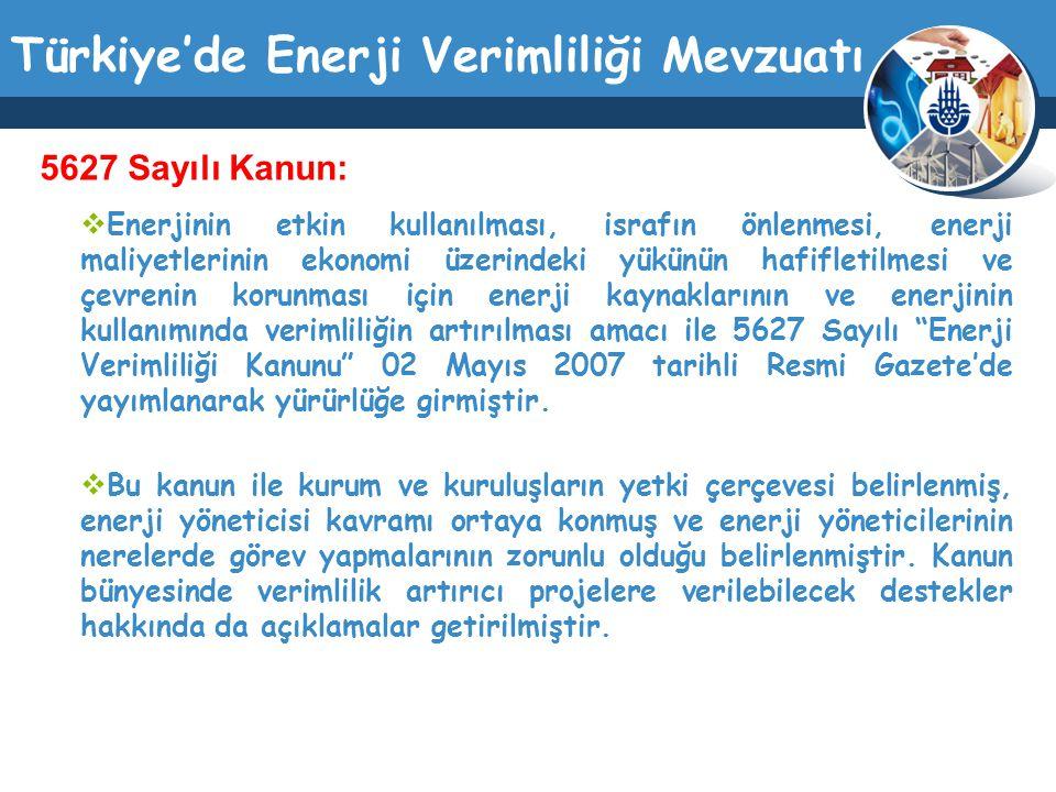Türkiye'de Enerji Verimliliği Mevzuatı  Enerjinin etkin kullanılması, israfın önlenmesi, enerji maliyetlerinin ekonomi üzerindeki yükünün hafifletilm