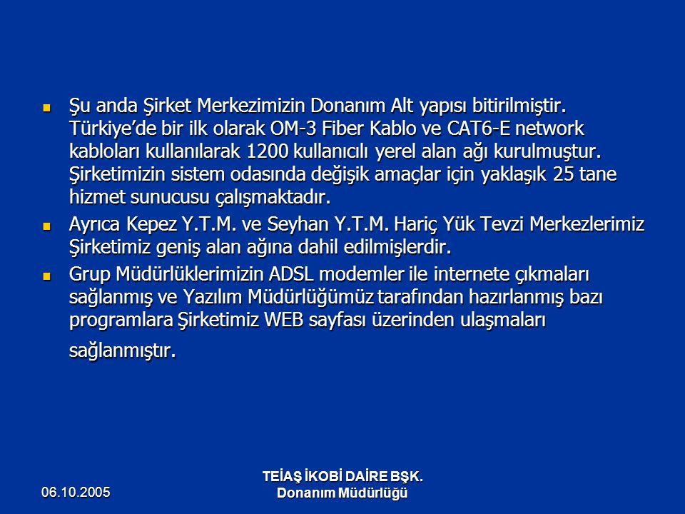 06.10.2005 TEİAŞ İKOBİ DAİRE BŞK. Donanım Müdürlüğü Şu anda Şirket Merkezimizin Donanım Alt yapısı bitirilmiştir. Türkiye'de bir ilk olarak OM-3 Fiber