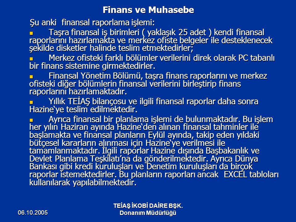 06.10.2005 TEİAŞ İKOBİ DAİRE BŞK. Donanım Müdürlüğü Finans ve Muhasebe Şu anki finansal raporlama işlemi: Taşra finansal iş birimleri ( yaklaşık 25 ad