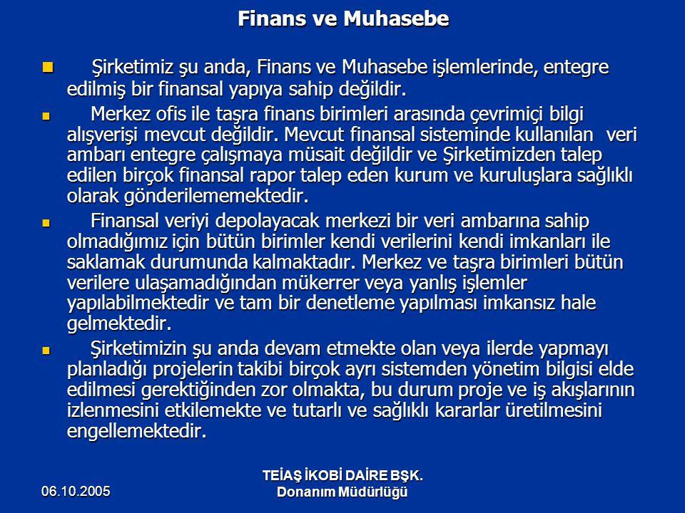 06.10.2005 TEİAŞ İKOBİ DAİRE BŞK. Donanım Müdürlüğü Finans ve Muhasebe Şirketimiz şu anda, Finans ve Muhasebe işlemlerinde, entegre edilmiş bir finans