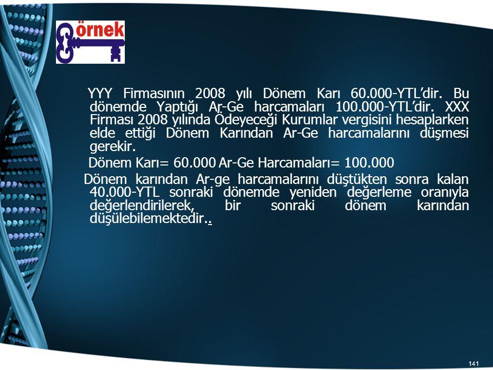 141 YYY Firmasının 2008 yılı Dönem Karı 60.000-YTL'dir. Bu dönemde Yaptığı Ar-Ge harcamaları 100.000-YTL'dir. XXX Firması 2008 yılında Ödeyeceği Kurum