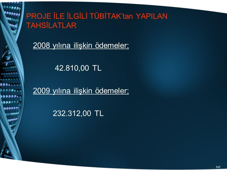 147 PROJE İLE İLGİLİ TÜBİTAK'tan YAPILAN TAHSİLATLAR 2008 yılına ilişkin ödemeler; 42.810,00 TL 2009 yılına ilişkin ödemeler; 232.312,00 TL