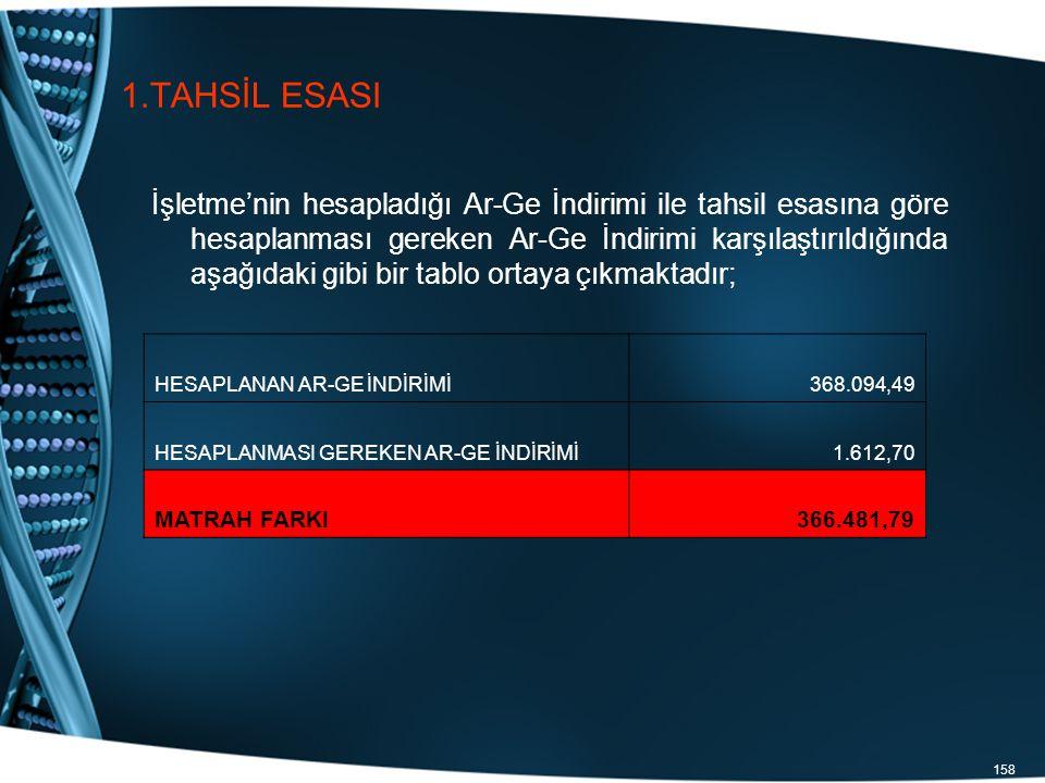 158 1.TAHSİL ESASI İşletme'nin hesapladığı Ar-Ge İndirimi ile tahsil esasına göre hesaplanması gereken Ar-Ge İndirimi karşılaştırıldığında aşağıdaki g