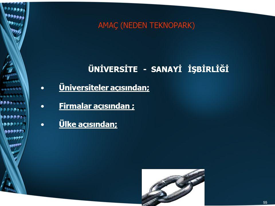 55 AMAÇ (NEDEN TEKNOPARK) ÜNİVERSİTE - SANAYİ İŞBİRLİĞİ Üniversiteler açısından; Firmalar açısından ; Ülke açısından;
