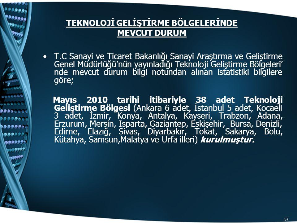 57 TEKNOLOJİ GELİŞTİRME BÖLGELERİNDE MEVCUT DURUM T.C Sanayi ve Ticaret Bakanlığı Sanayi Araştırma ve Geliştirme Genel Müdürlüğü'nün yayınladığı Tekno