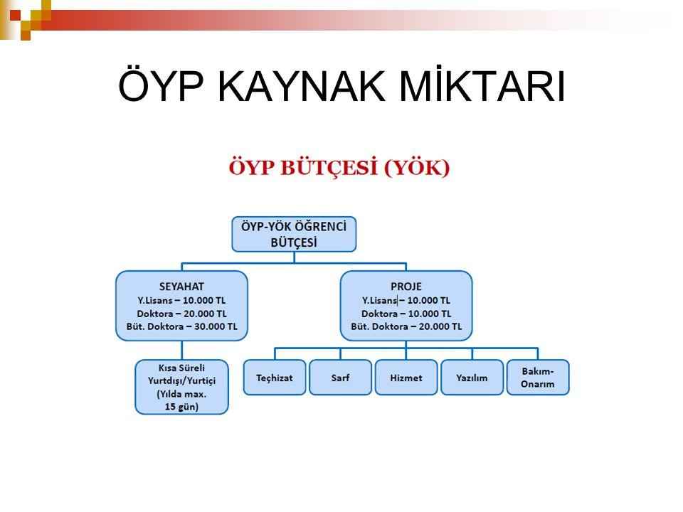 OMU ERASMUS OFİSİ