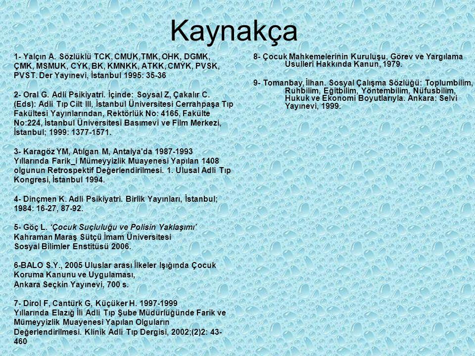 Kaynakça 1- Yalçın A. Sözlüklü TCK, CMUK,TMK, OHK, DGMK, ÇMK, MSMUK, CÝK, BK, KMNKK, ATKK, CMÝK, PVSK, PVST. Der Yayınevi, İstanbul 1995: 35-36 2- Ora