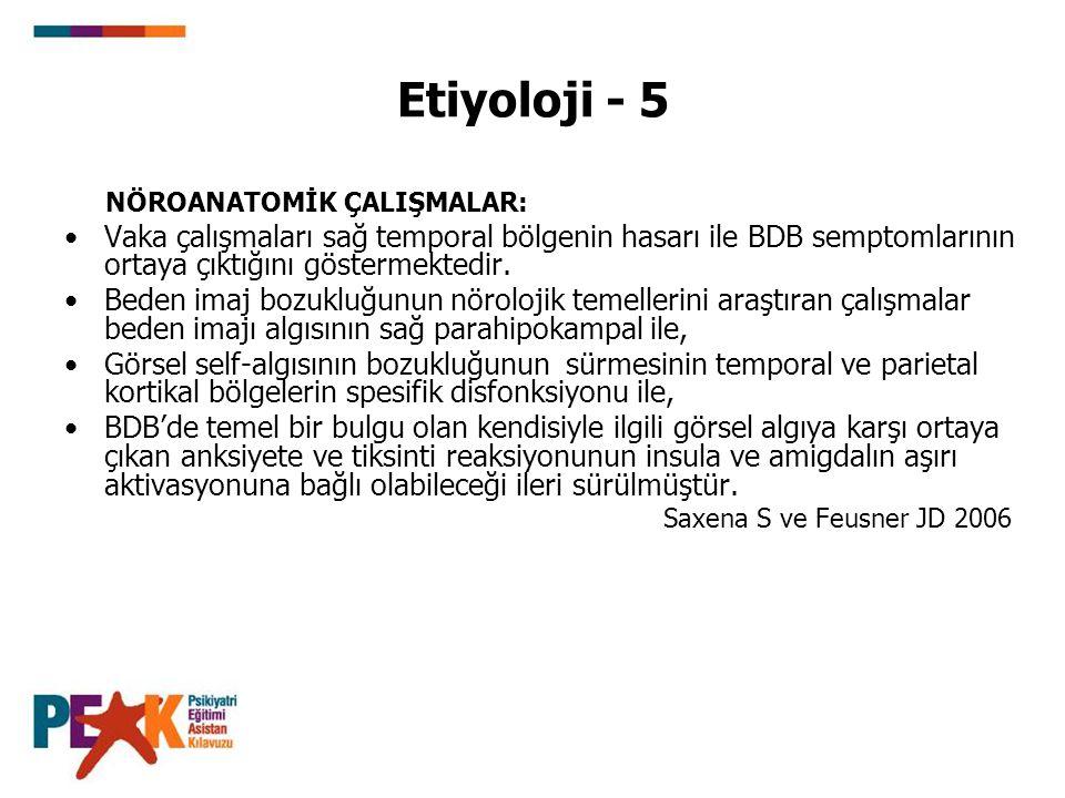 Etiyoloji - 5 NÖROANATOMİK ÇALIŞMALAR: Vaka çalışmaları sağ temporal bölgenin hasarı ile BDB semptomlarının ortaya çıktığını göstermektedir. Beden ima