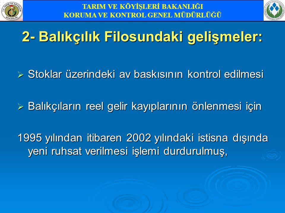2- Balıkçılık Filosundaki gelişmeler:  Stoklar üzerindeki av baskısının kontrol edilmesi  Balıkçıların reel gelir kayıplarının önlenmesi için 1995 y