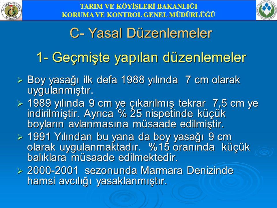 C- Yasal Düzenlemeler  Boy yasağı ilk defa 1988 yılında 7 cm olarak uygulanmıştır.  1989 yılında 9 cm ye çıkarılmış tekrar 7,5 cm ye indirilmiştir.