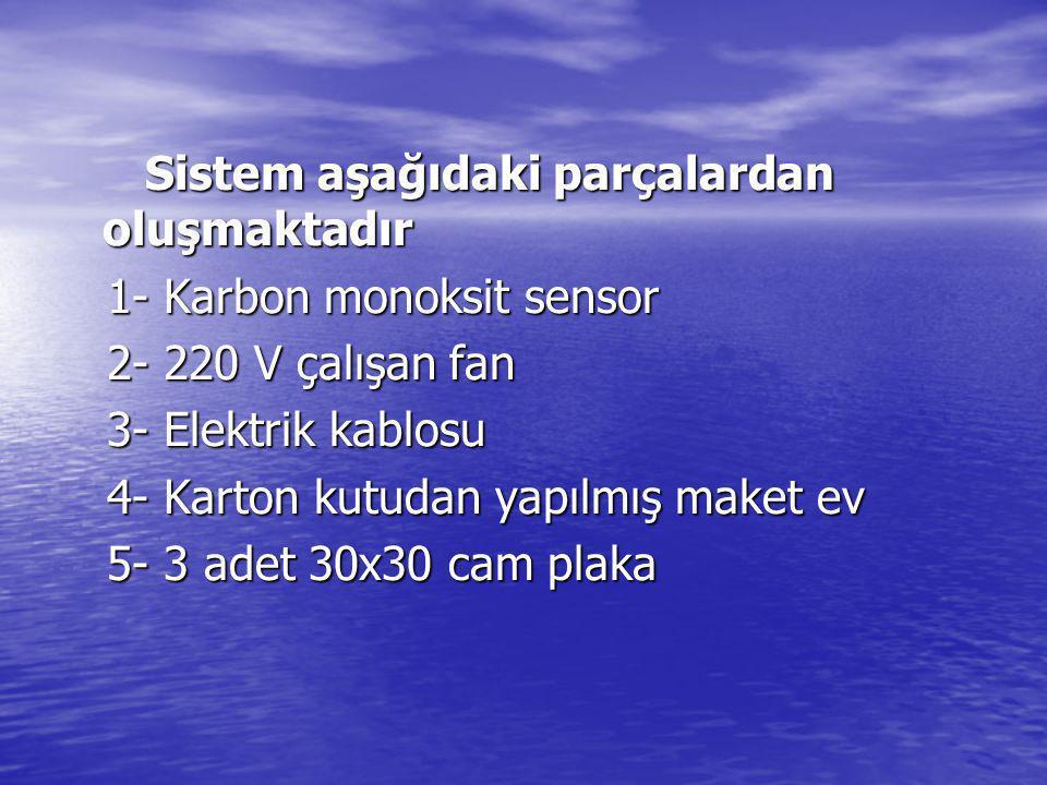 Sistem aşağıdaki parçalardan oluşmaktadır Sistem aşağıdaki parçalardan oluşmaktadır 1- Karbon monoksit sensor 1- Karbon monoksit sensor 2- 220 V çalışan fan 2- 220 V çalışan fan 3- Elektrik kablosu 3- Elektrik kablosu 4- Karton kutudan yapılmış maket ev 4- Karton kutudan yapılmış maket ev 5- 3 adet 30x30 cam plaka 5- 3 adet 30x30 cam plaka